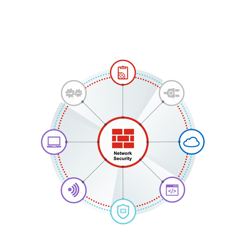technicien fortinet